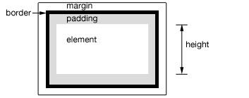 Come ottenere la larghezza altezza o totale di un elemento in jQuery - Immagine 1 - Professor-falken.com